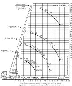 схема 25 - 31